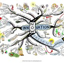innovation-Mind-Map-by-Paul-Foreman